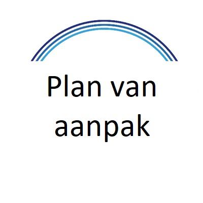 de plan van aanpak Plan van aanpak   PestWatcher